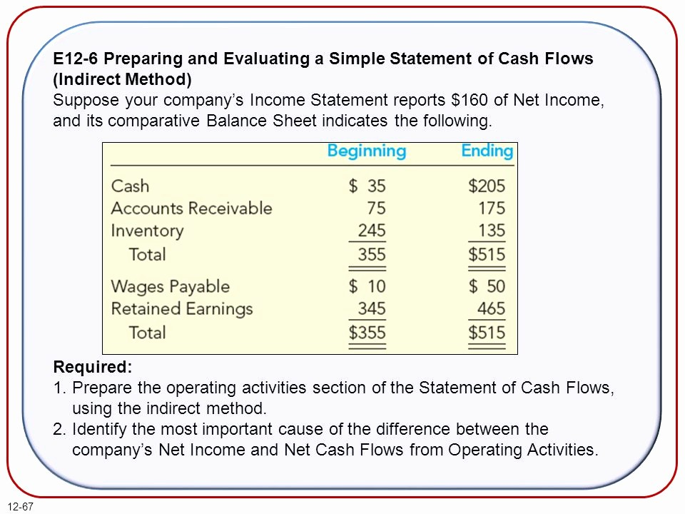 Simple Statement Of Cash Flow Lovely Statement Of Cash Flows Ppt