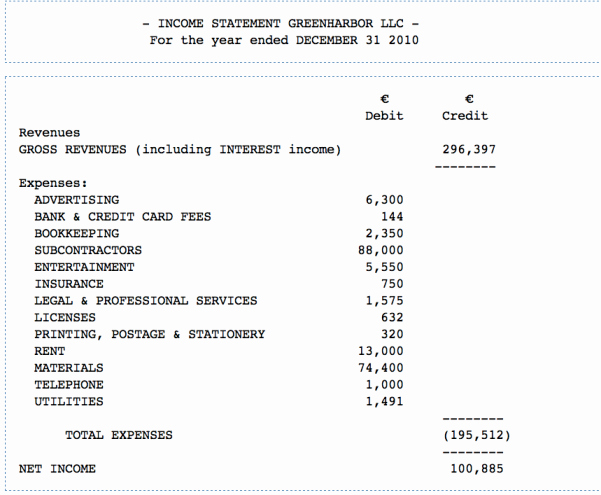 Simple Statement Of Cash Flow Luxury Simple In E Statement Spreadsheet Templates for Business