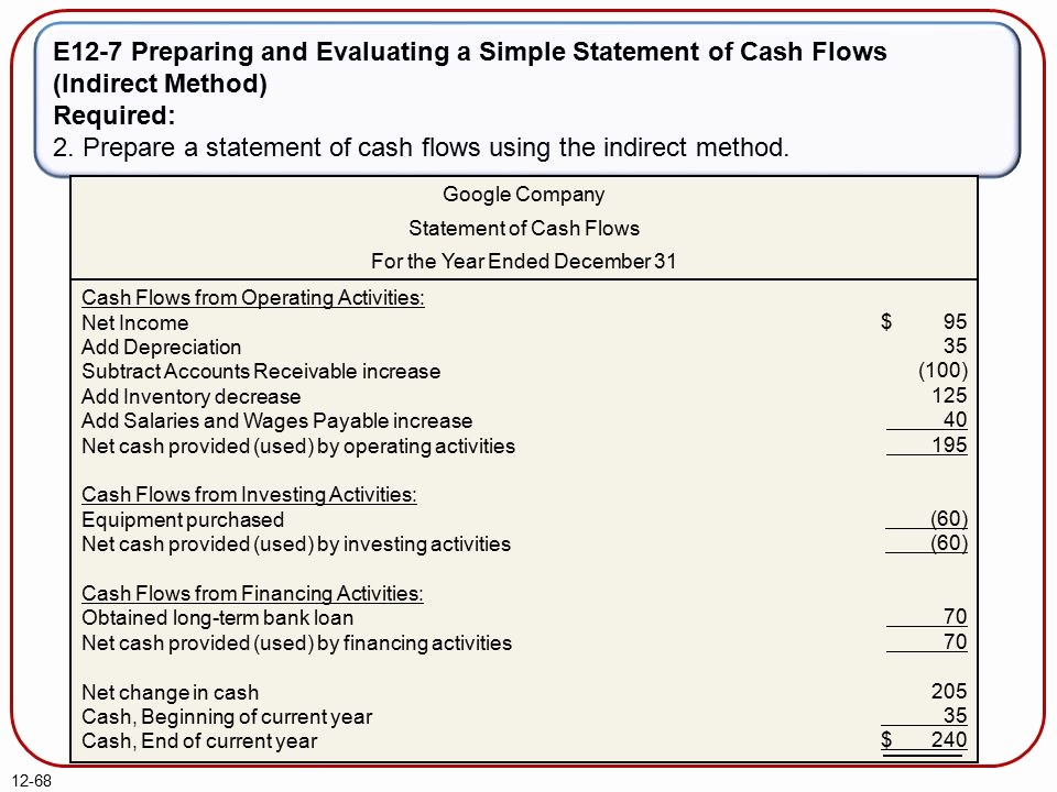 Simple Statement Of Cash Flow Luxury Statement Of Cash Flows Ppt