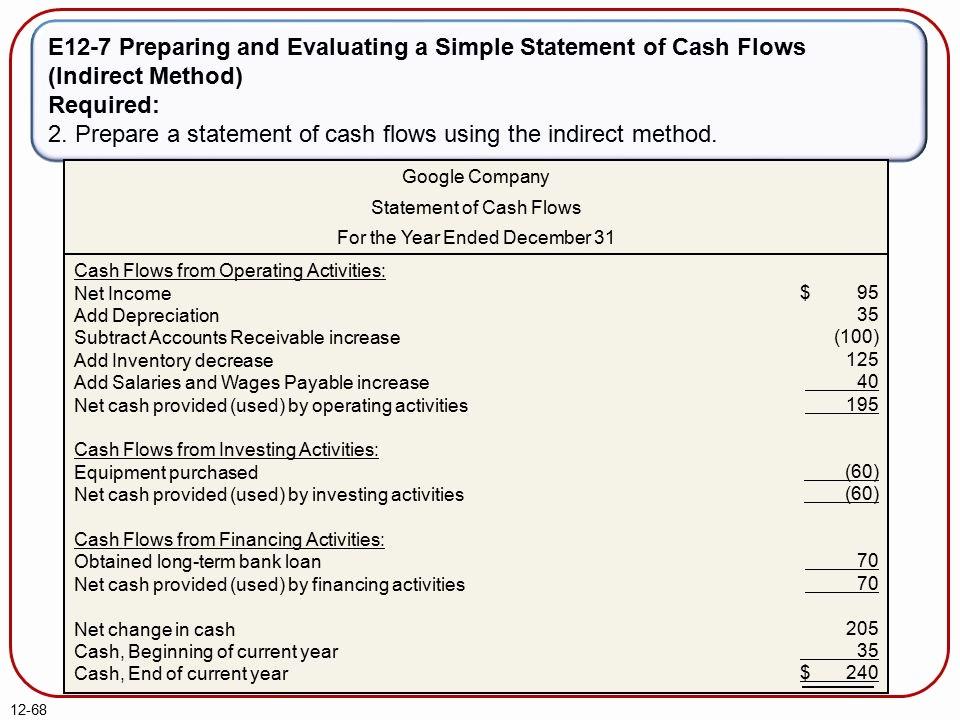 Simple Statement Of Cash Flow Luxury Statement Of Cash Flows Ppt