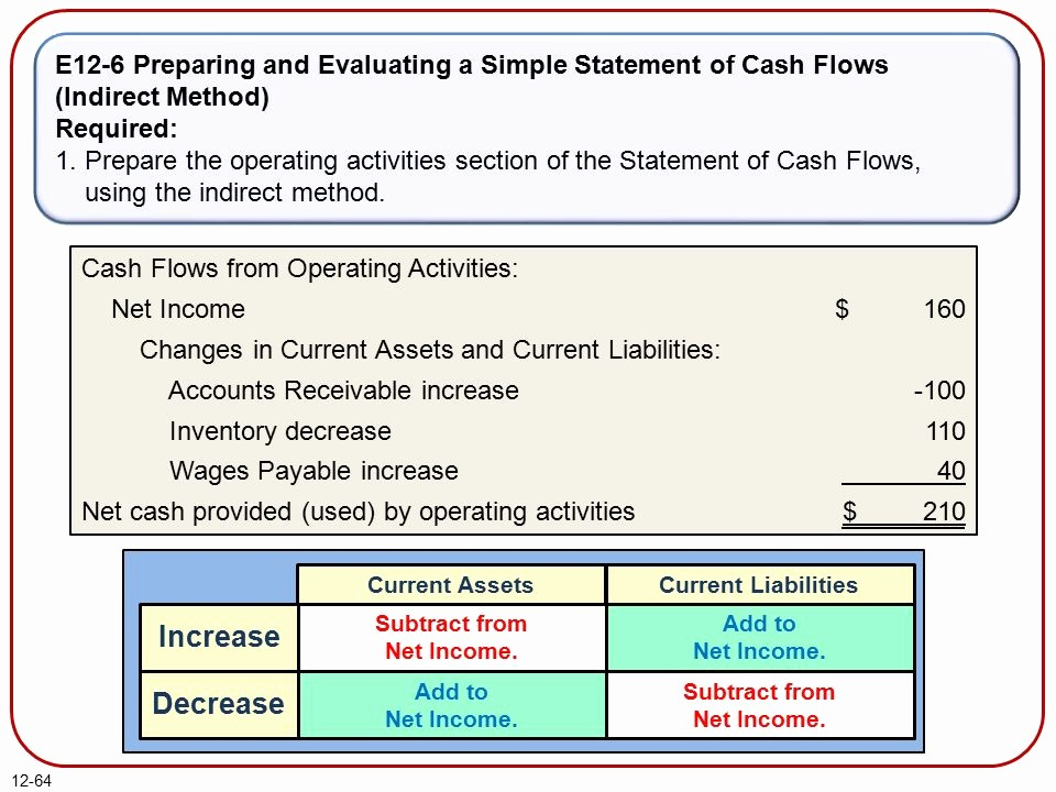 Simple Statement Of Cash Flow New Statement Of Cash Flows Ppt