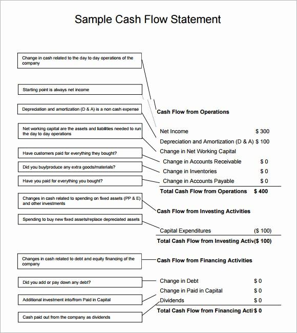 Simple Statement Of Cash Flow Unique 13 Sample Cash Flow Statements