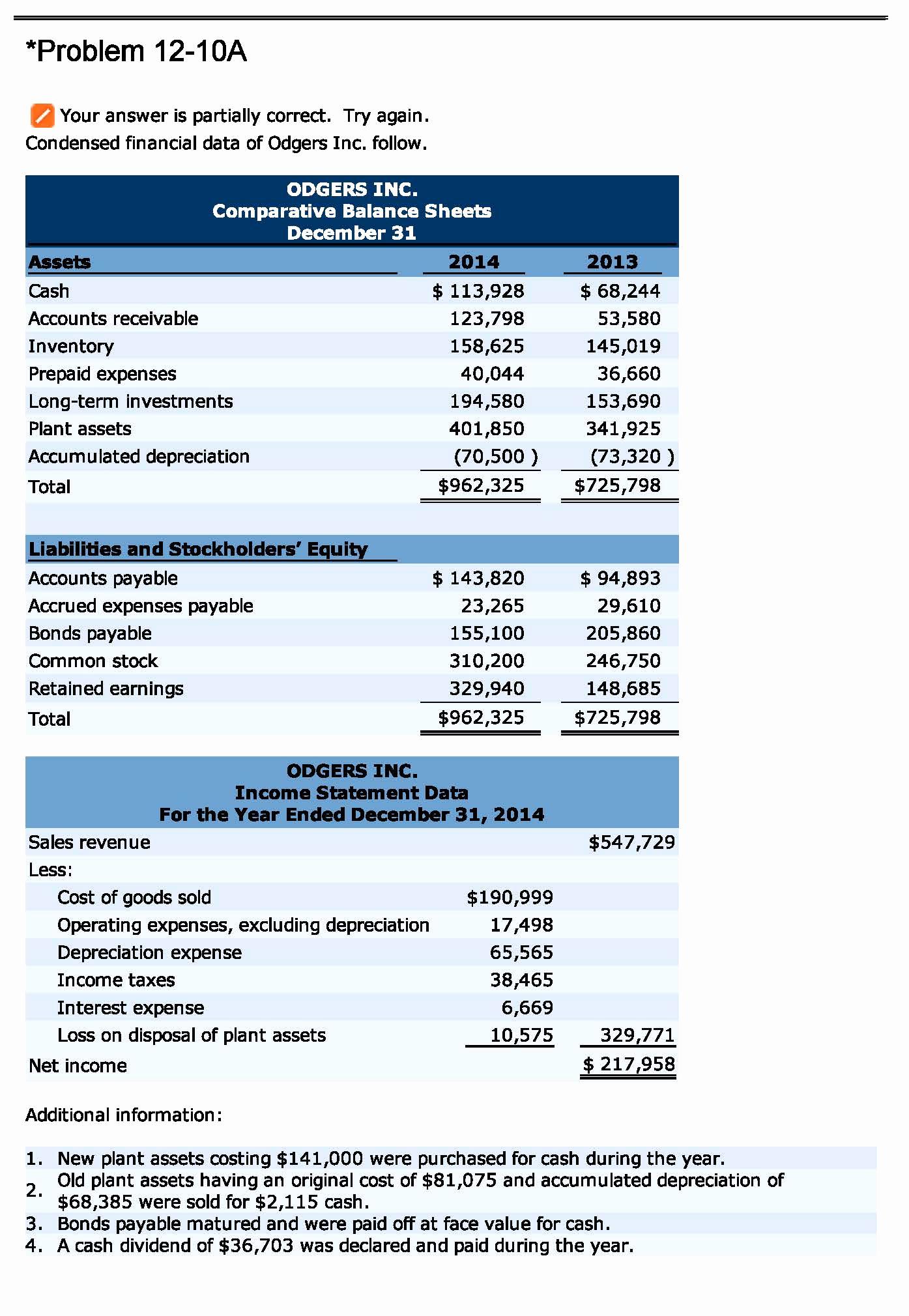 Simple Statement Of Cash Flow Unique Cash Flow Statementmple Personal Excel Sample Questions