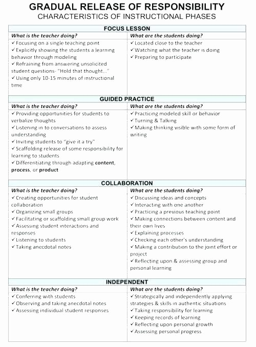 Single Subject Lesson Plan Template Best Of Single Subject Lesson Plan Template Globalsacredcircle