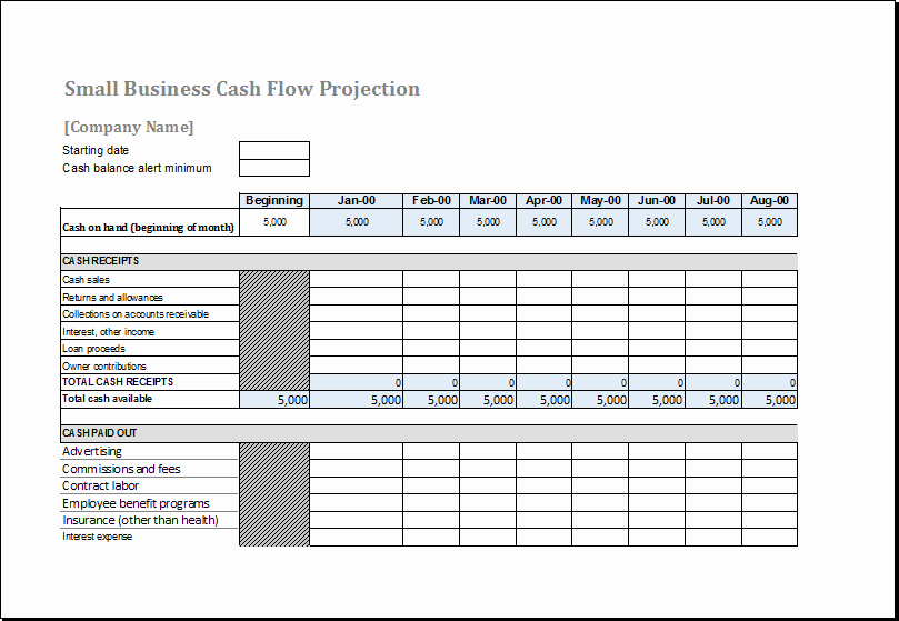 Small Business Cash Flow Projection Best Of Cash Flow forecast Template for Ms Excel