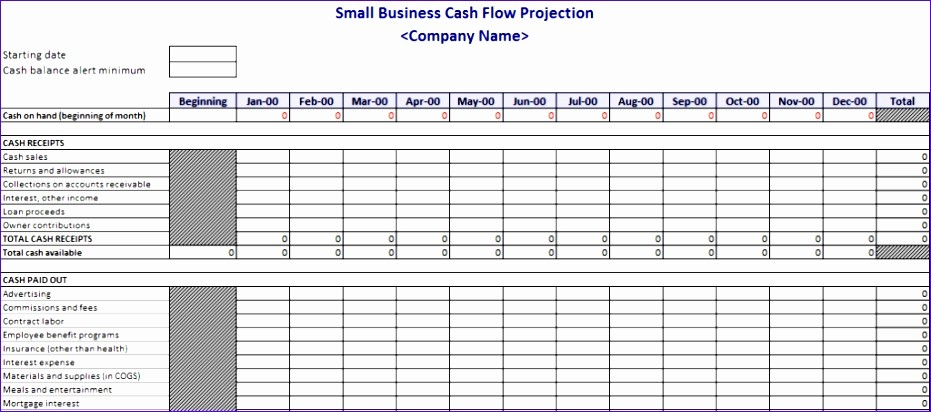 Small Business Cash Flow Projection Lovely 6 Free Cash Flow Excel Template Exceltemplates