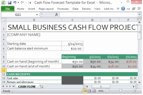 Small Business Cash Flow Projection Unique Cash Flow forecast Template for Excel