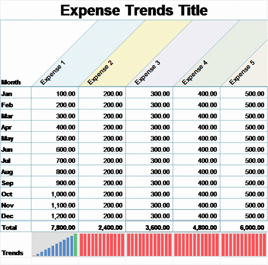 Small Business Expense Report Template Best Of Small Business Expense Template