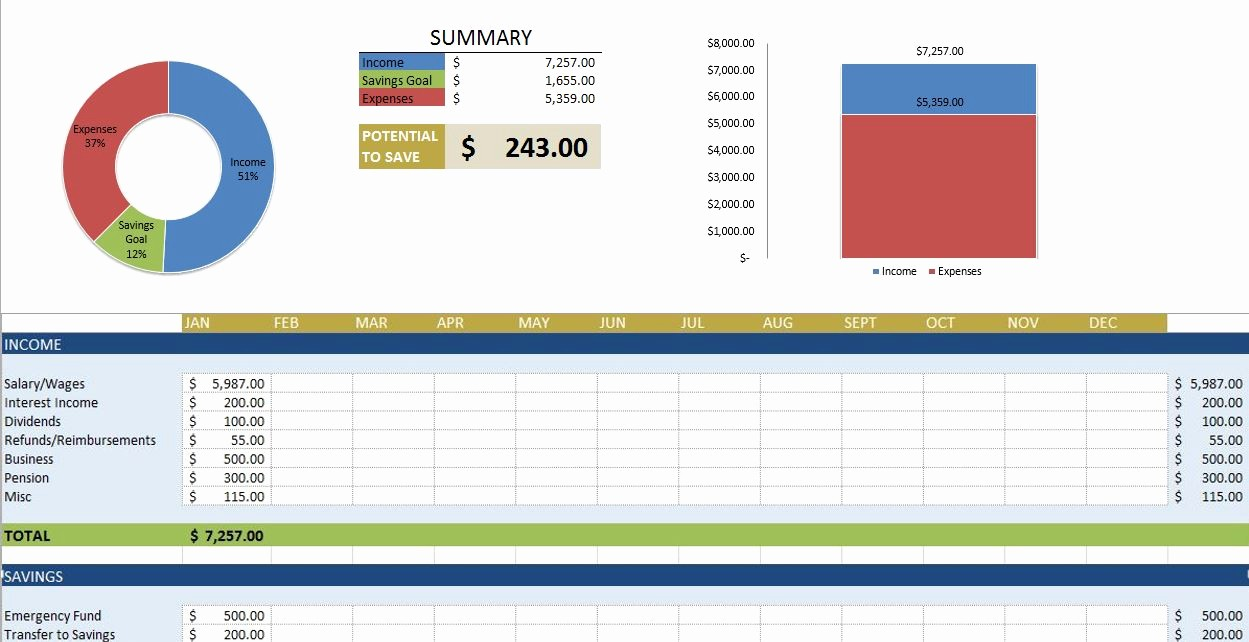 Small Business Expense Tracking Excel Awesome Expense Tracking Spreadsheet for Small Business Expense