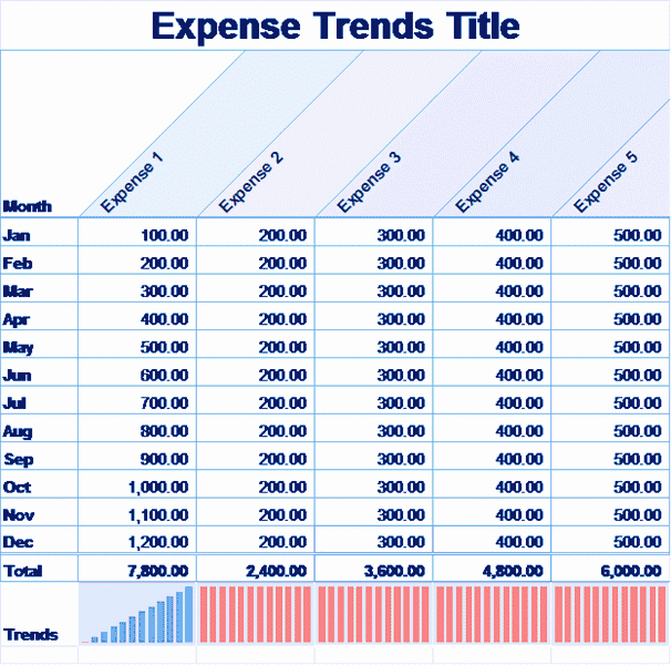 Small Business Expense Tracking Excel Lovely Download Small Business Expense Sheet Related Excel