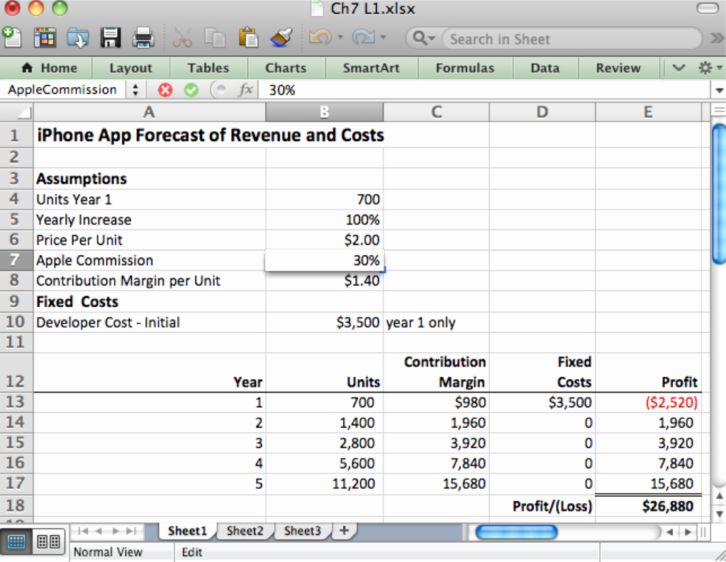 Small Business Expense Tracking Excel New Expense Tracker Template for Excel and Small Business