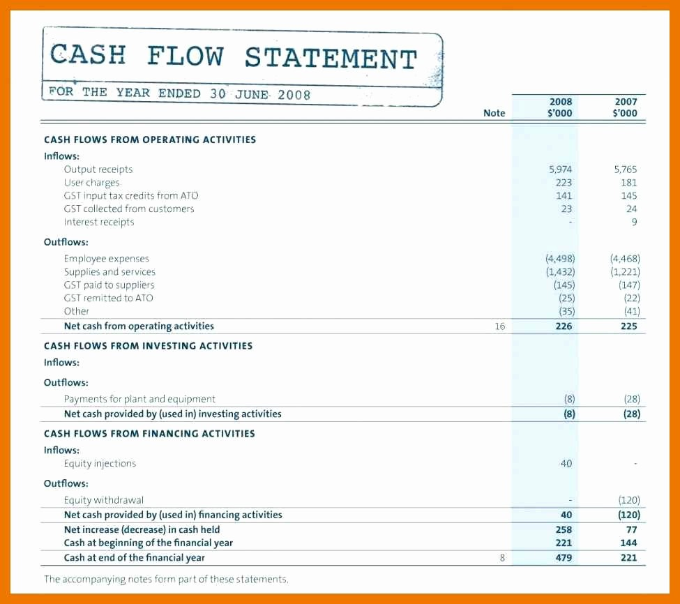 Small Business Income Statement Example Beautiful 1 2 In E Balance Sheet Template