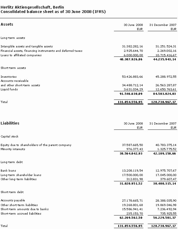 Small Business Income Statement Example Beautiful In E Statement for A Manufacturing Pany Small