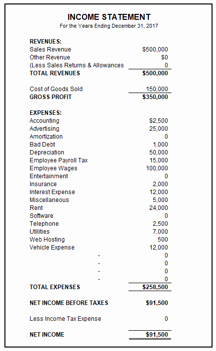 Small Business Income Statement Example Beautiful Sample In E Statement