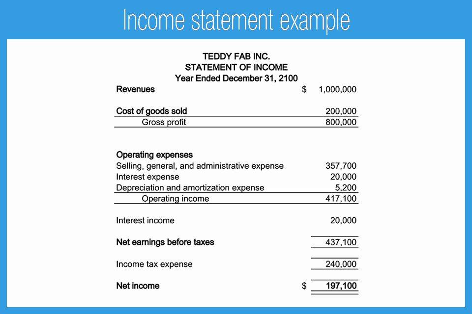 Small Business Income Statement Example Elegant Simple In E Statement Simple Spreadsheet In E