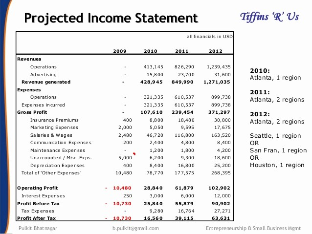 Small Business Income Statement Example Inspirational Entrepreneurship Course Business Plan Tiffins R Us
