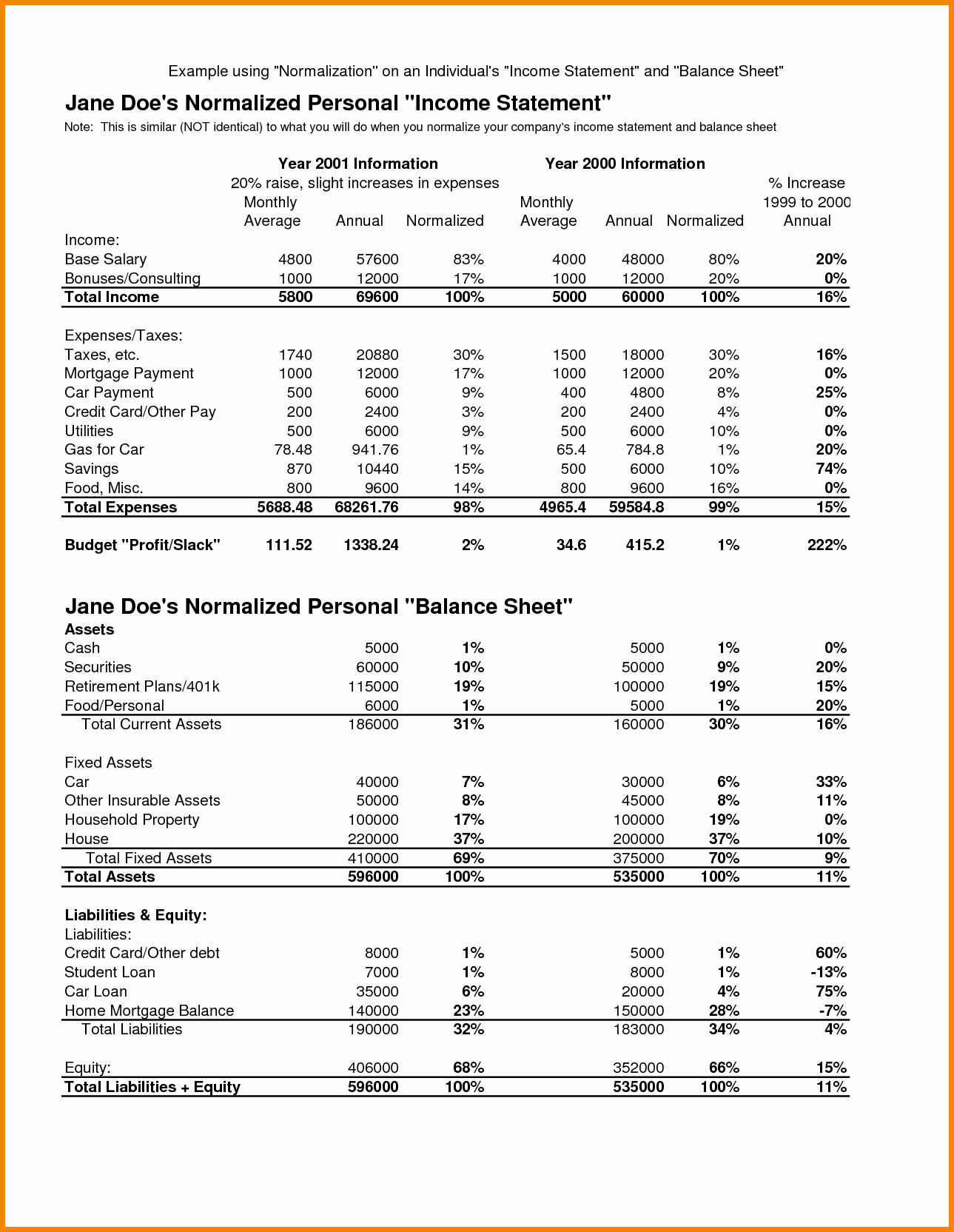 Small Business Income Statement Example New 10 Example Of Balance Sheet and In E Statement Of A