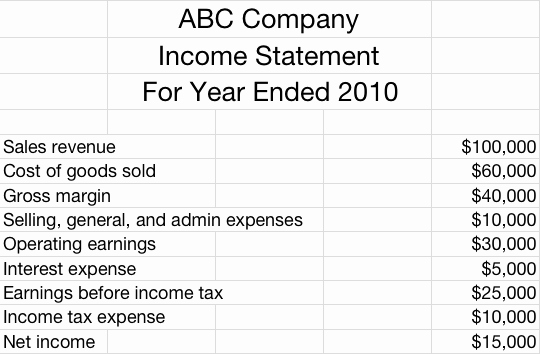 Small Business Income Statement Example Unique In E Statement Example