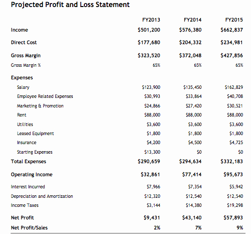 Small Business Income Statement Template Awesome What is An In E Statement