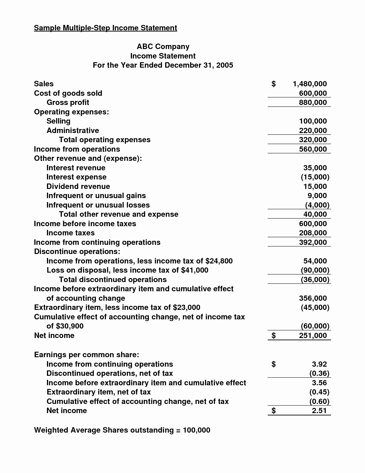 Small Business Income Statement Template Best Of Sample In E Statement for Small Business Excel
