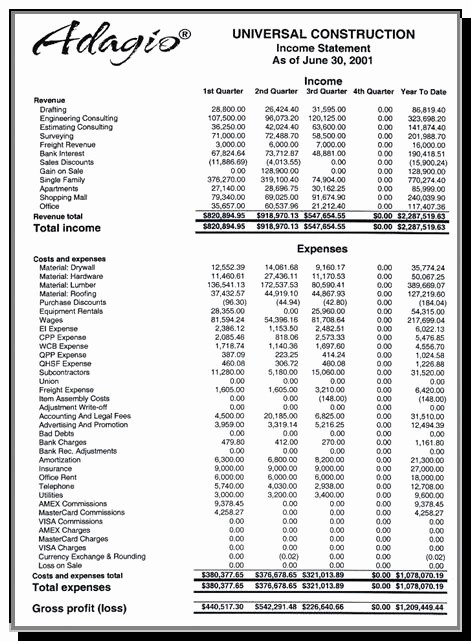Small Business Income Statement Template Unique Best S Of Small Business In E Statement Template