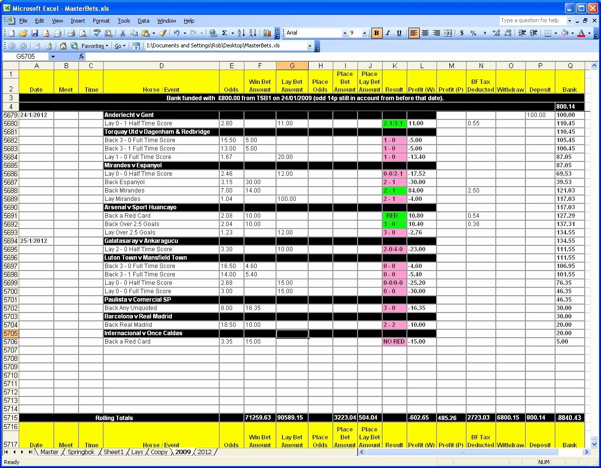 Small Business P&l Luxury P&l Spreadsheet Template Excel Spreadsheet Template