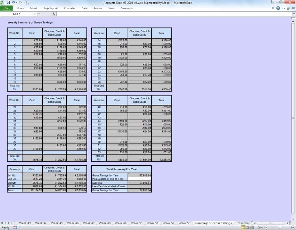 Small Business Spreadsheet Templates Free Elegant Small Business Monthly Expenses Spreadsheet Small Business