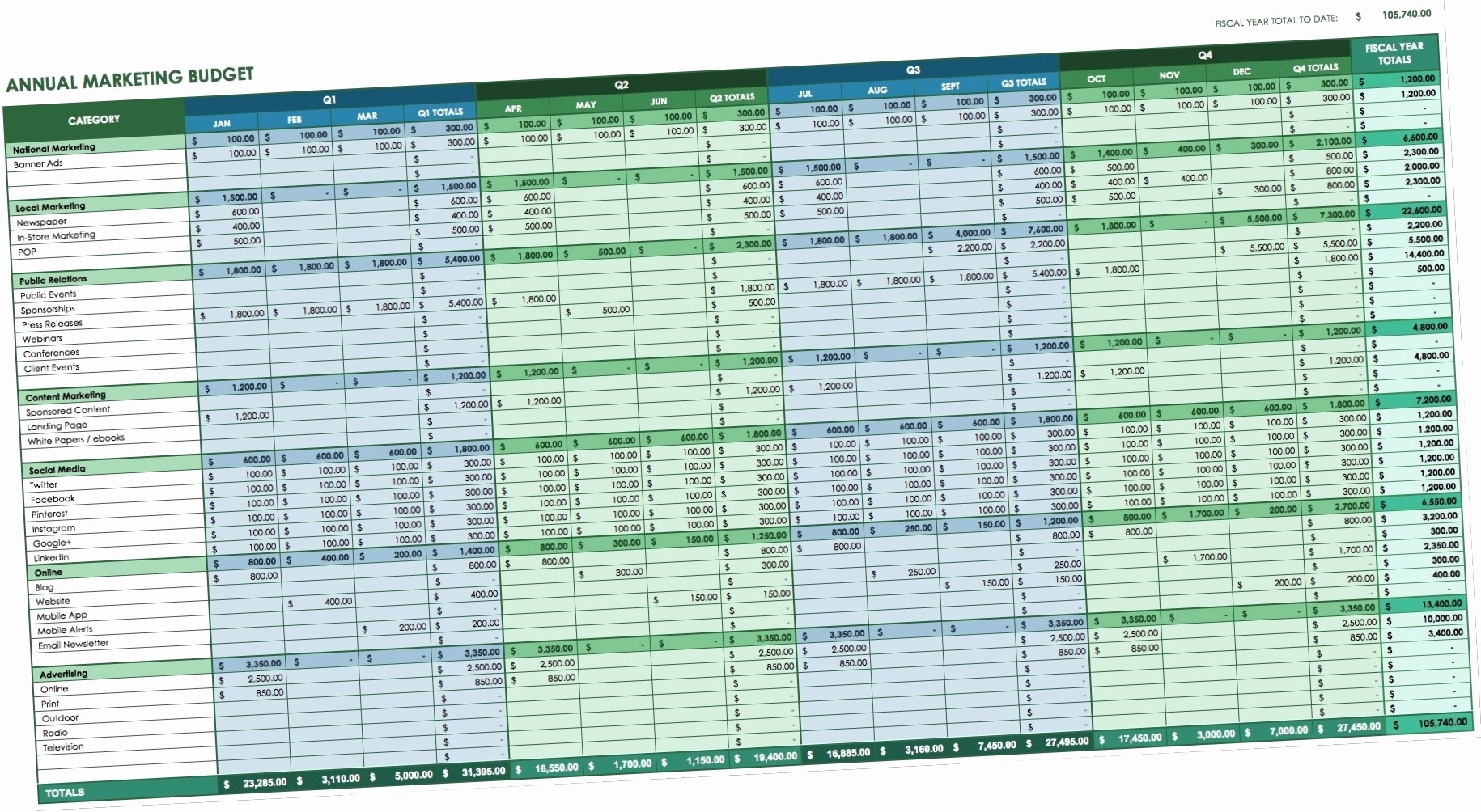 Small Business Spreadsheet Templates Free Lovely Excel Bookkeeping Templates for Small Business Bookkeeping