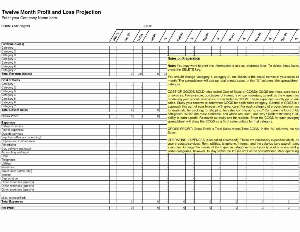 Small Business Tax Excel Spreadsheet Best Of Small Business Spreadsheet Template Spreadsheet Templates