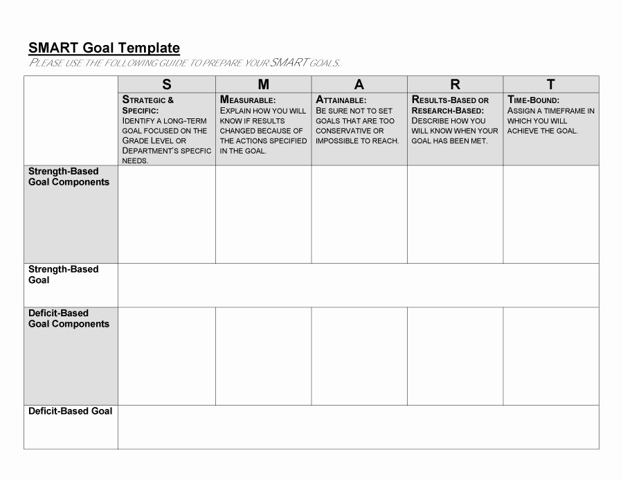 Smart Goals Template Free Download Beautiful 48 Smart Goals Templates Examples & Worksheets Template Lab