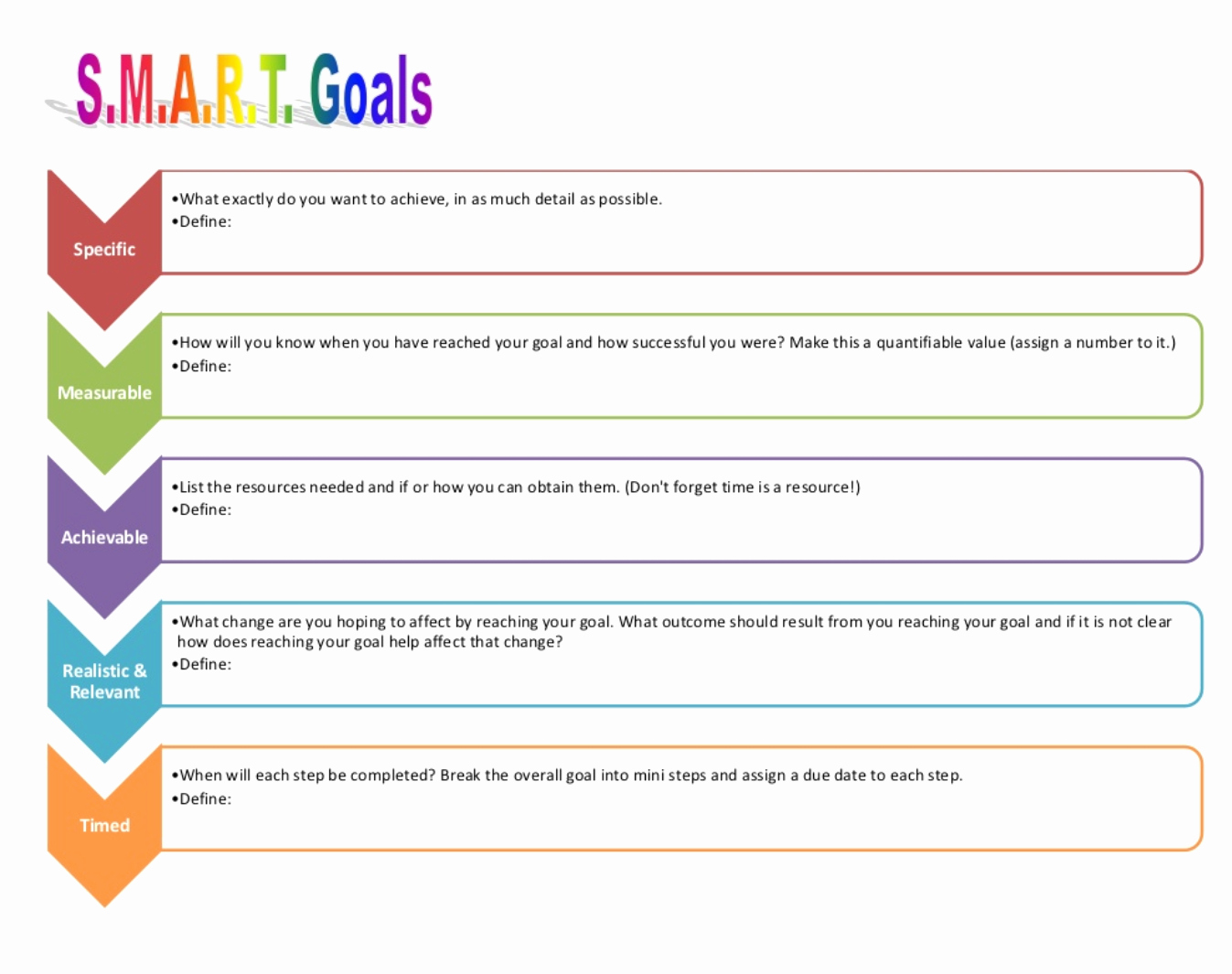 Smart Goals Template Free Download Luxury Smart Goals Obgyn Bakersfield Ca