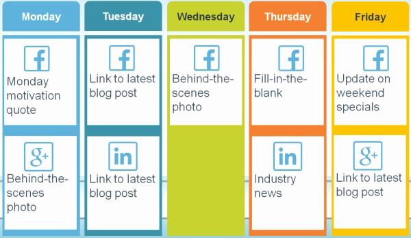 Social Media Post Schedule Template Elegant How to Create A social Media Posting Schedule