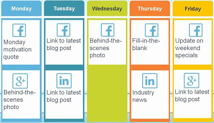 Social Media Post Schedule Template New Supadupa E Merce Blog Build and Execute A social