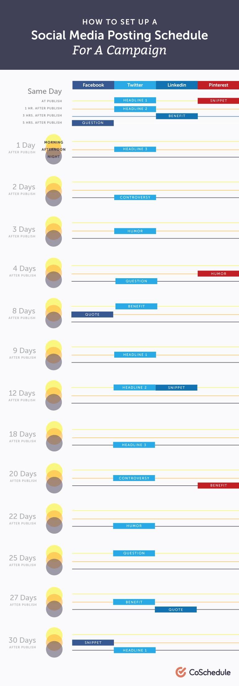 Social Media Post Scheduler Template Beautiful the social Media Posting Schedule that Will Boost Your