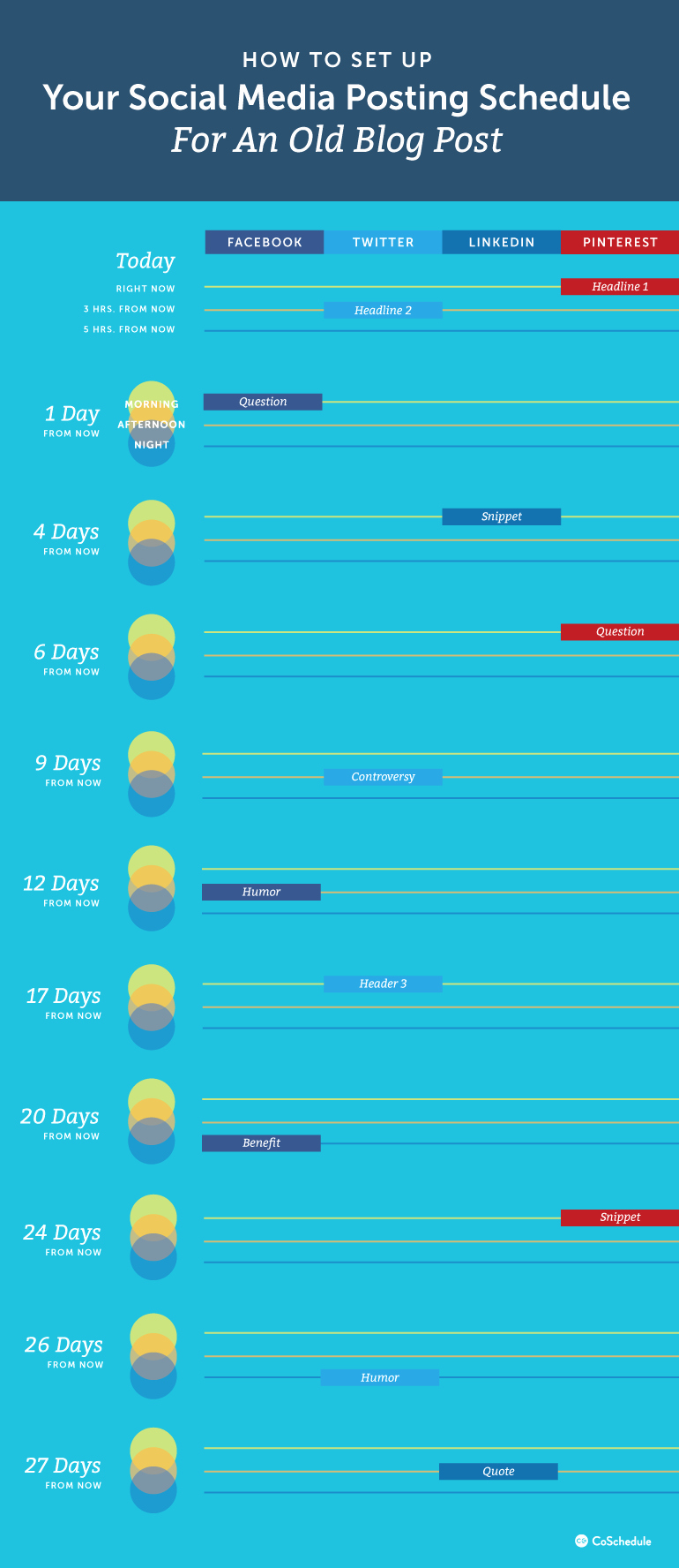 Social Media Post Scheduler Template Beautiful the social Media Posting Schedule that Will Boost Your