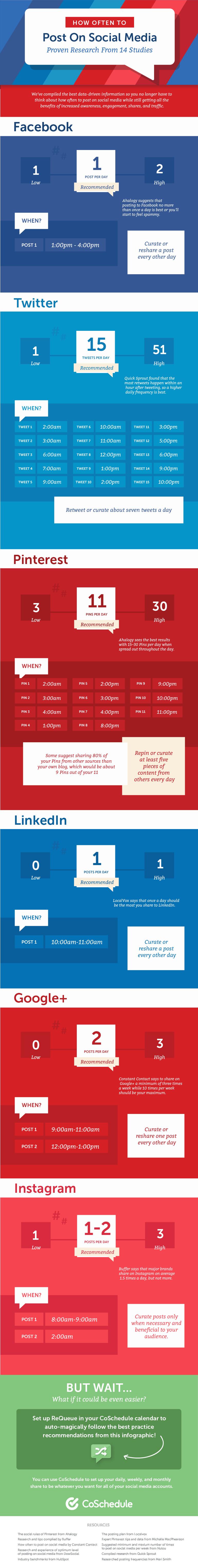 Social Media Post Scheduler Template Elegant social Media Editorial Calendar How to organize Yours