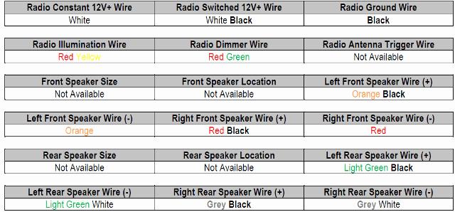 Social Media Post Scheduler Template Lovely 1997 Suzuki Swift Car Stereo Wiring Diagram