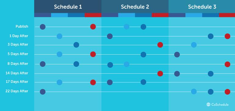 Social Media Post Scheduler Template Luxury the social Media Posting Schedule that Will Boost Your