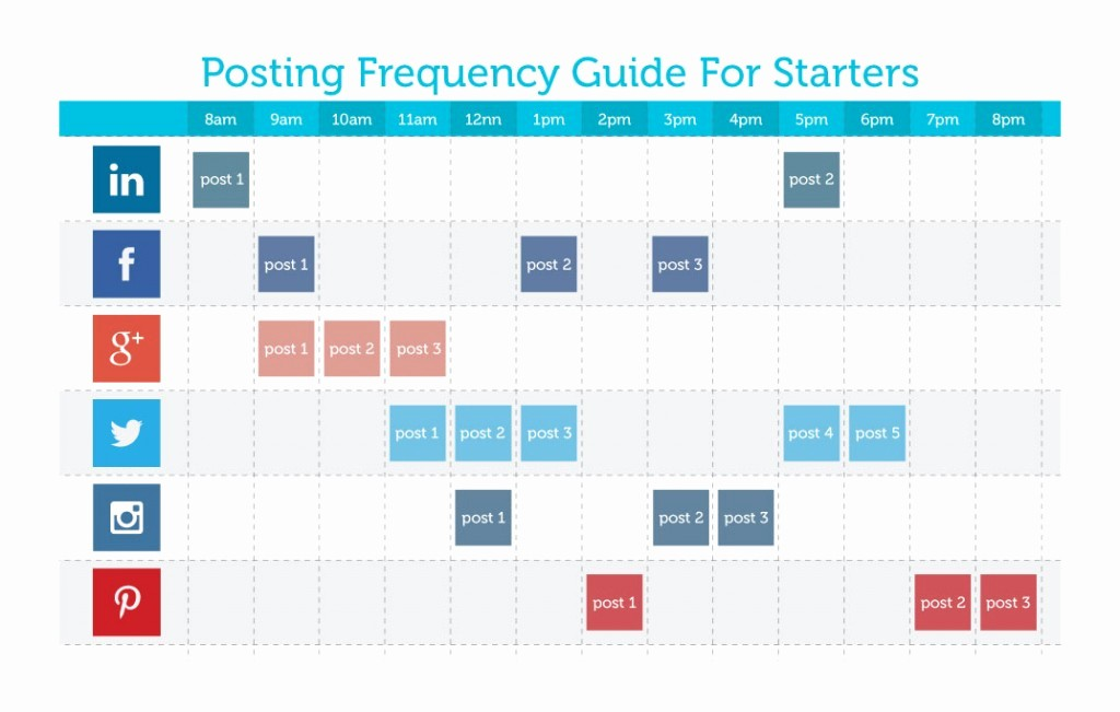 Social Media Post Scheduler Template New social Media Strategy No E Ring to Rule them All