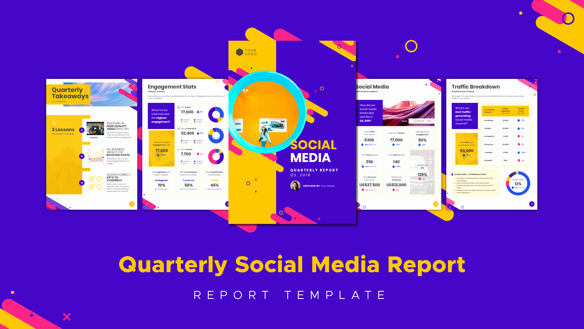 Social Media Report Template Download Awesome social Media Marketing How to Create Impactful Reports