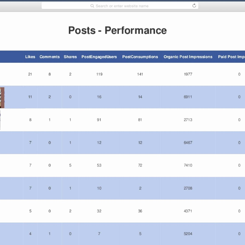 Social Media Report Template Download Awesome social Media Report Template Download