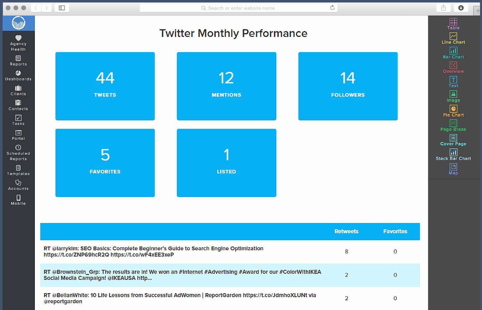 Social Media Report Template Download Best Of social Media Report Template