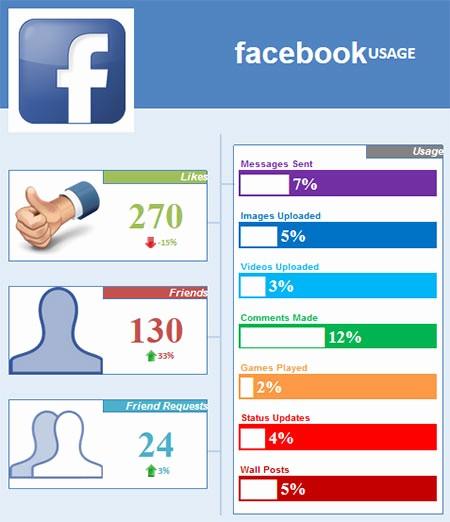 Social Media Report Template Download Inspirational social Media Report Template Excel