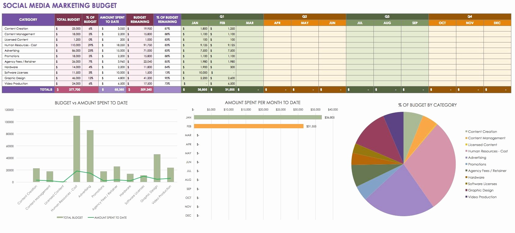 Social Media Report Template Download New Fbbcdcefbcddc social Media Report Template Download