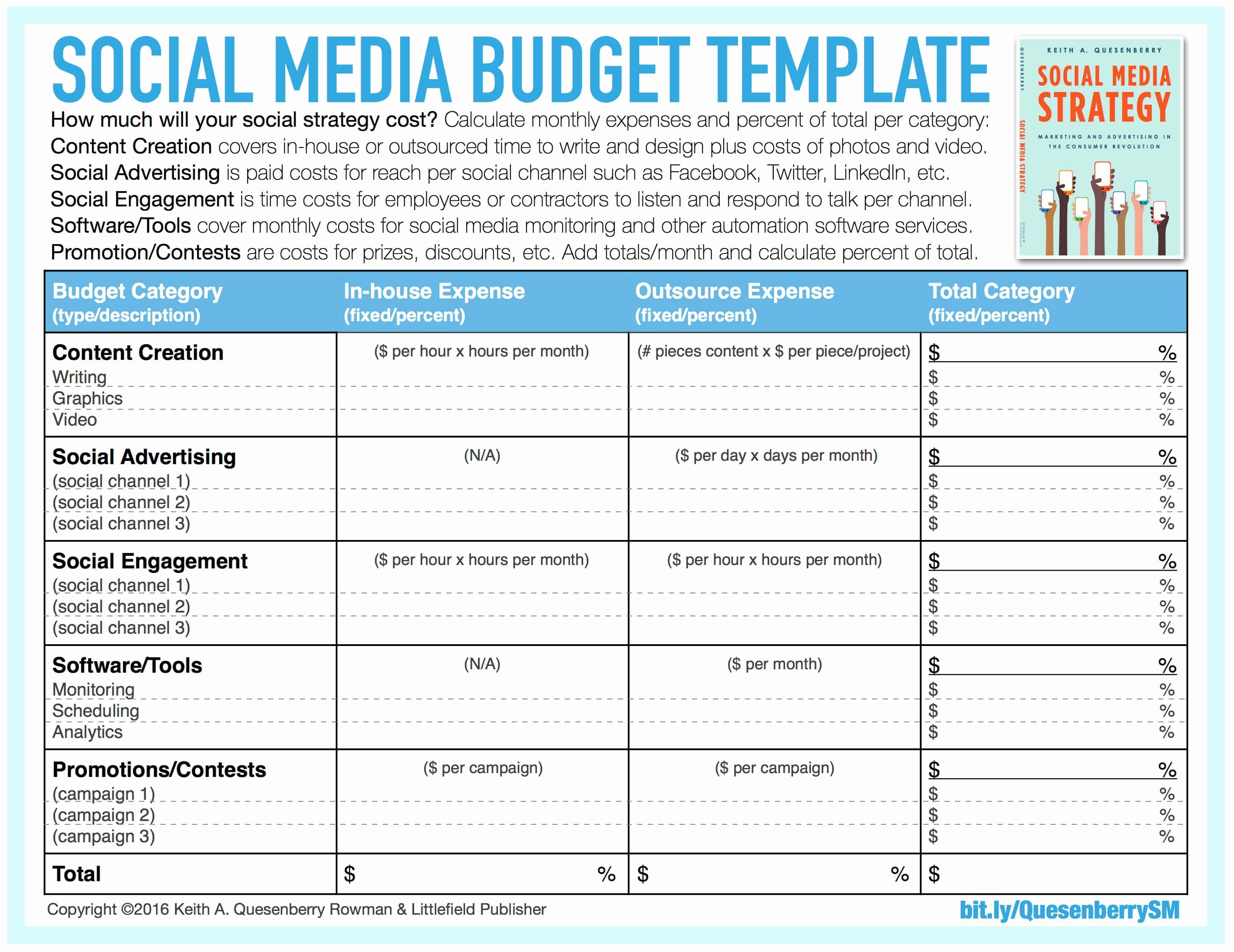 Social Media Report Template Download Unique Free Templates social Media Report Template Word