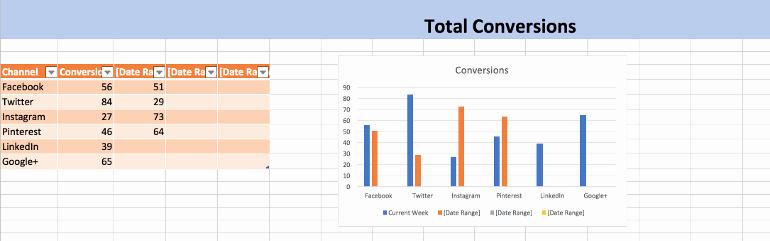 Social Media Report Template Download Unique social Media Report Template How to Show Your Results