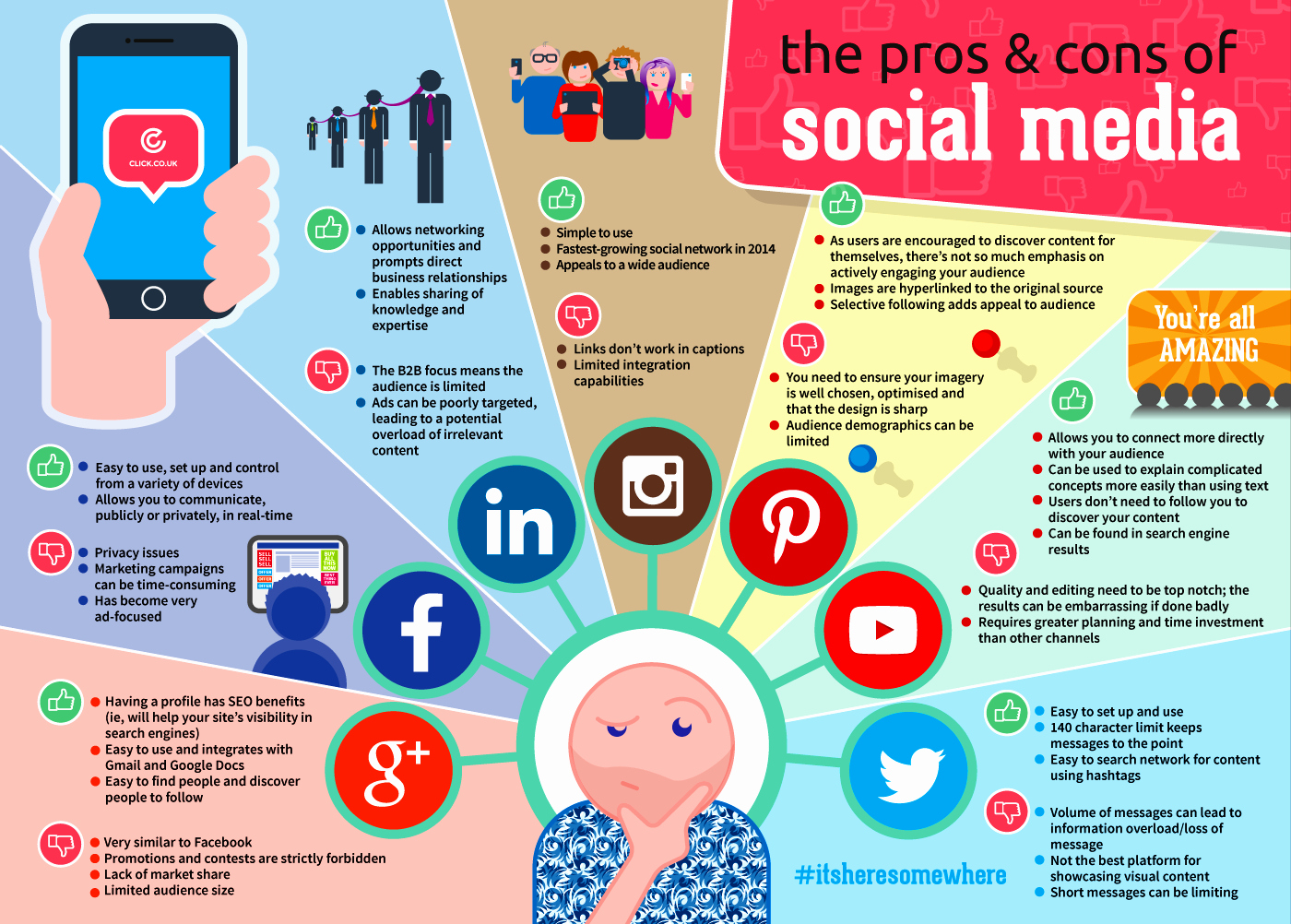 Social Media Templates for Students Lovely Pros & Cons Of social Media