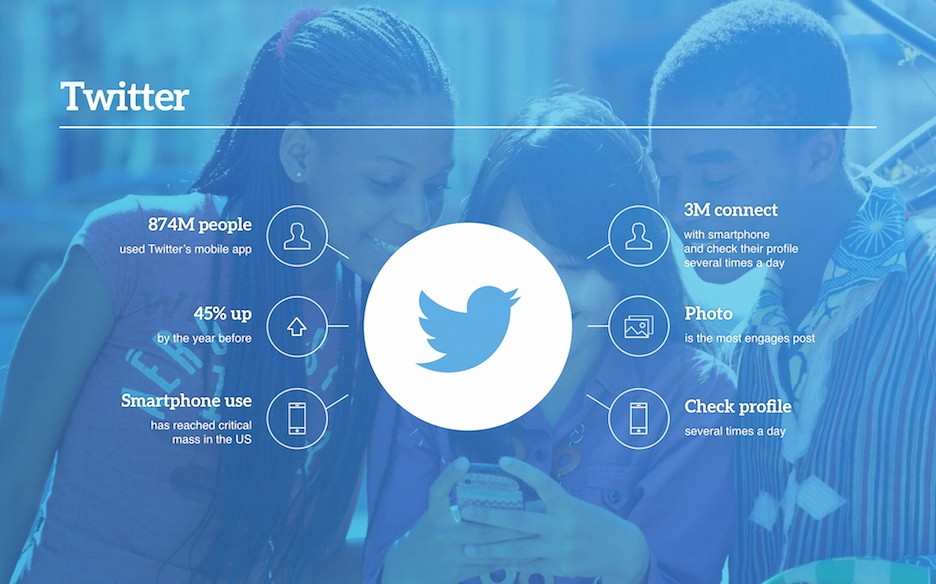Social Media Templates for Students Lovely social Media Presentation Template