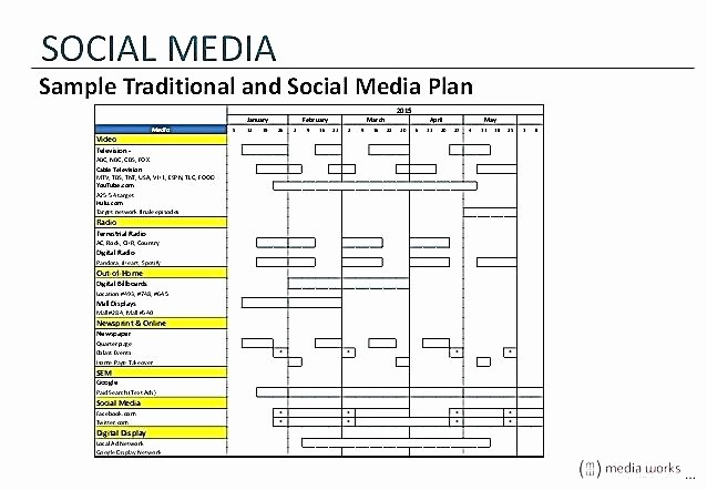 Social Media Templates for Students Luxury Sample social Media Marketing Strategy Template Plan Pdf