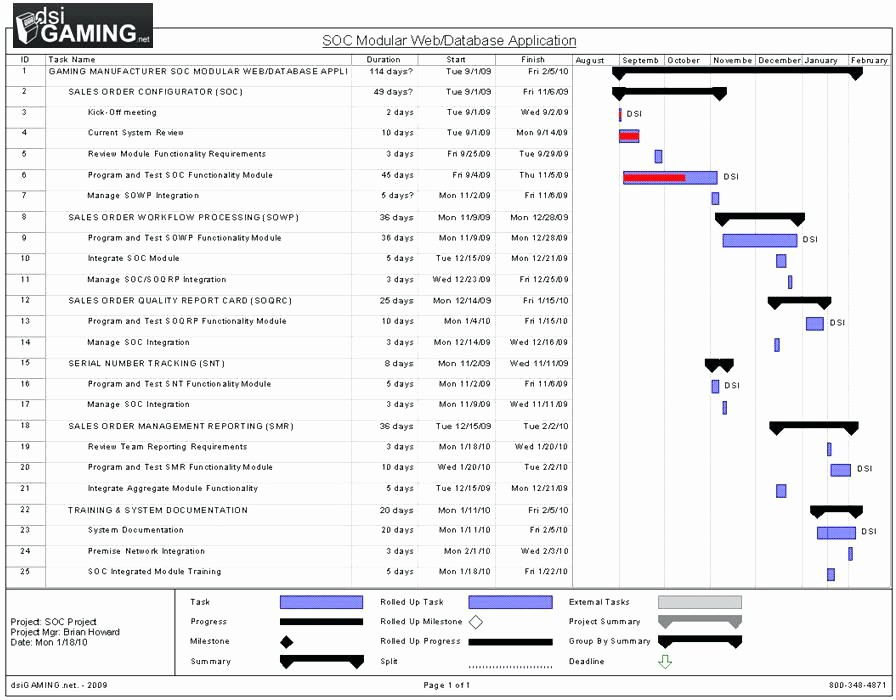 Software Project Plan Template Excel Best Of Project Plan Template for Business Projects Best software